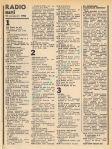 1982-08-10b Marti Radio